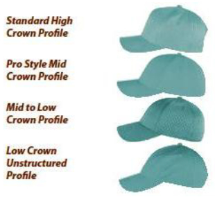 There are generally four types of baseball hat profiles  A) Structured –  standard high Pro crown profile a87140760d7